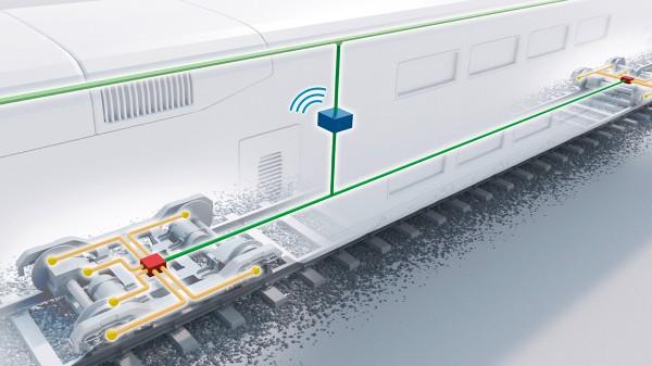 Condition Monitoring System mit intelligenter Software und Cloud-Anbindung: Bis zu sechs Sensor-Einheiten können ihre Signale an die Prozessoreinheit weitergeben, die die Rohdaten zu Kennwerten verarbeitet