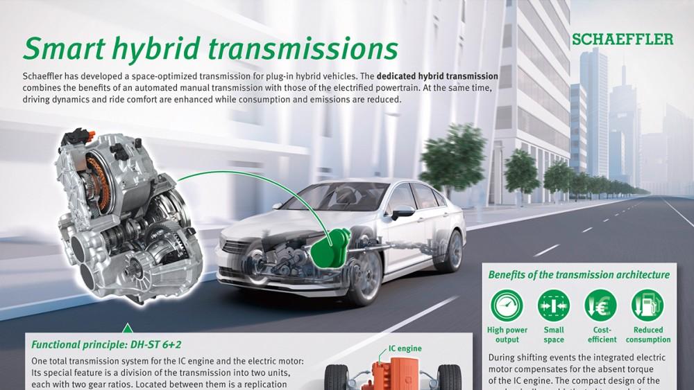 new development platform for electric and hybrid drives how schaeffler is accelerating electric. Black Bedroom Furniture Sets. Home Design Ideas