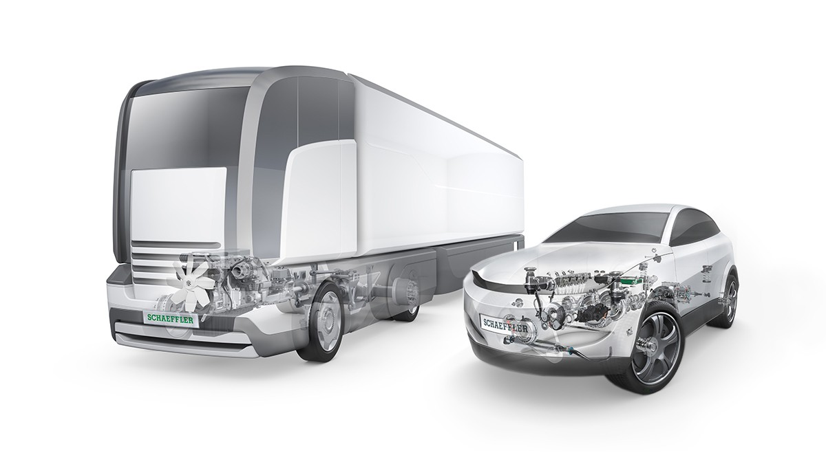 Forward-Looking products for passenger cars and commercial vehicles